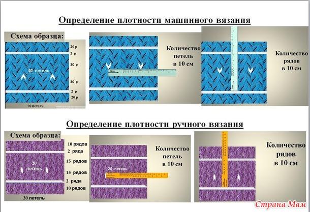 Новогодняя распродажа. Описания для однофонтурной машины. Россия и другие страны.