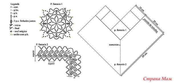 Ажурное пончо верх которого связанно из квадратных мотивов.