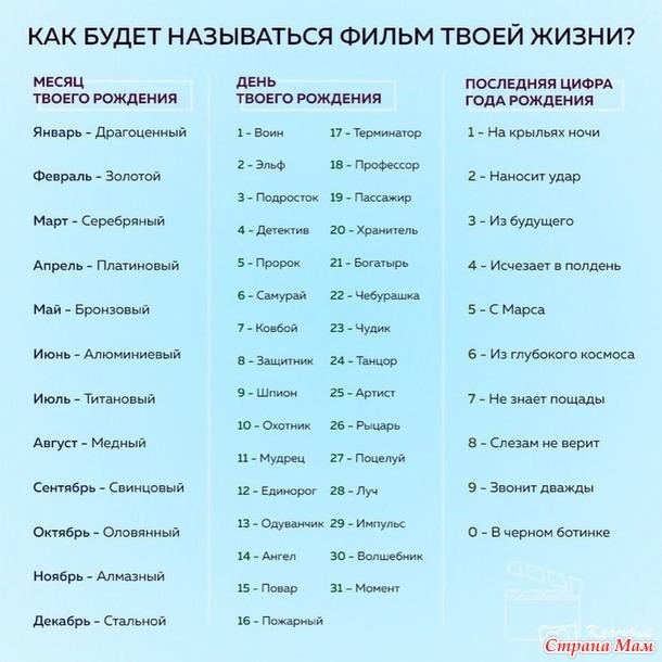 Фильм о твоей жизни ))